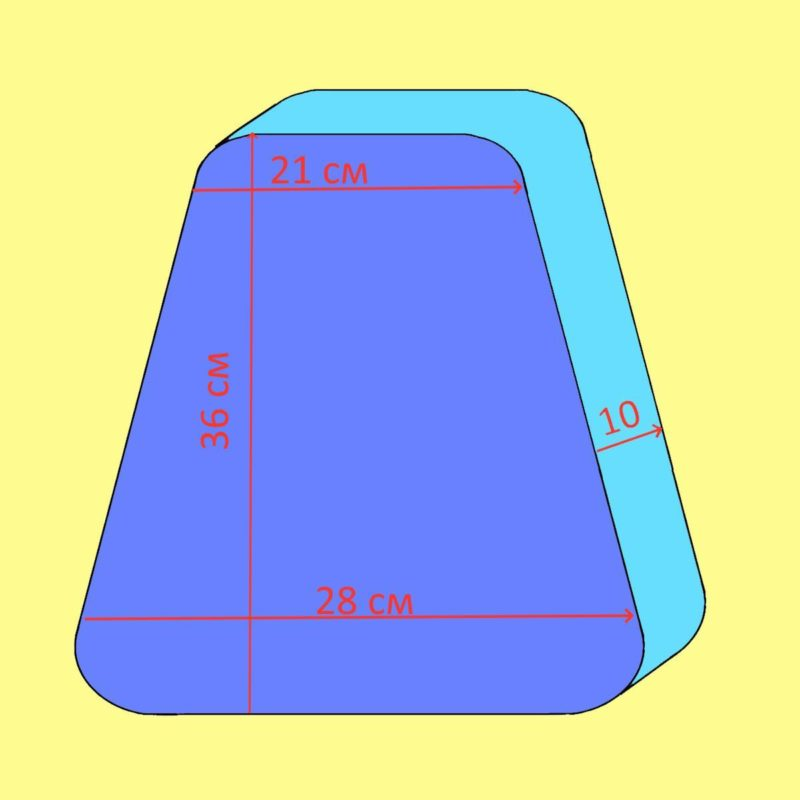 Размер авторского рюкзака